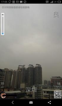 每日PM2.5截图