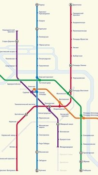 圣彼得堡地铁路线图截图