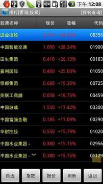 安信国际港股快车手机版截图