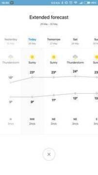 Weather M8截图