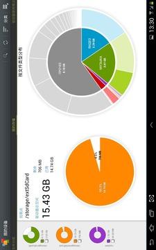 设备存储分析截图