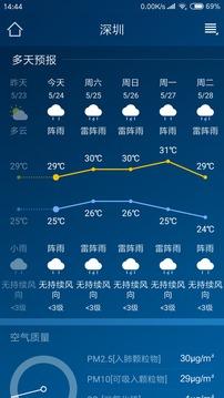 本地天气预报截图