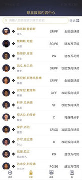 NBA2KOL2助手截图