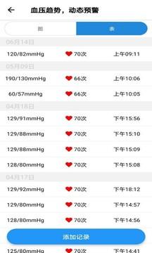 撼高组血压血糖截图